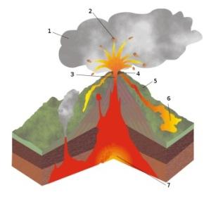 E_volcan